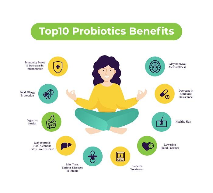 top10 probiotics benefits